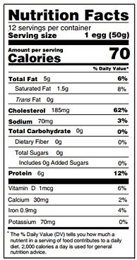 Nutrition facts egg